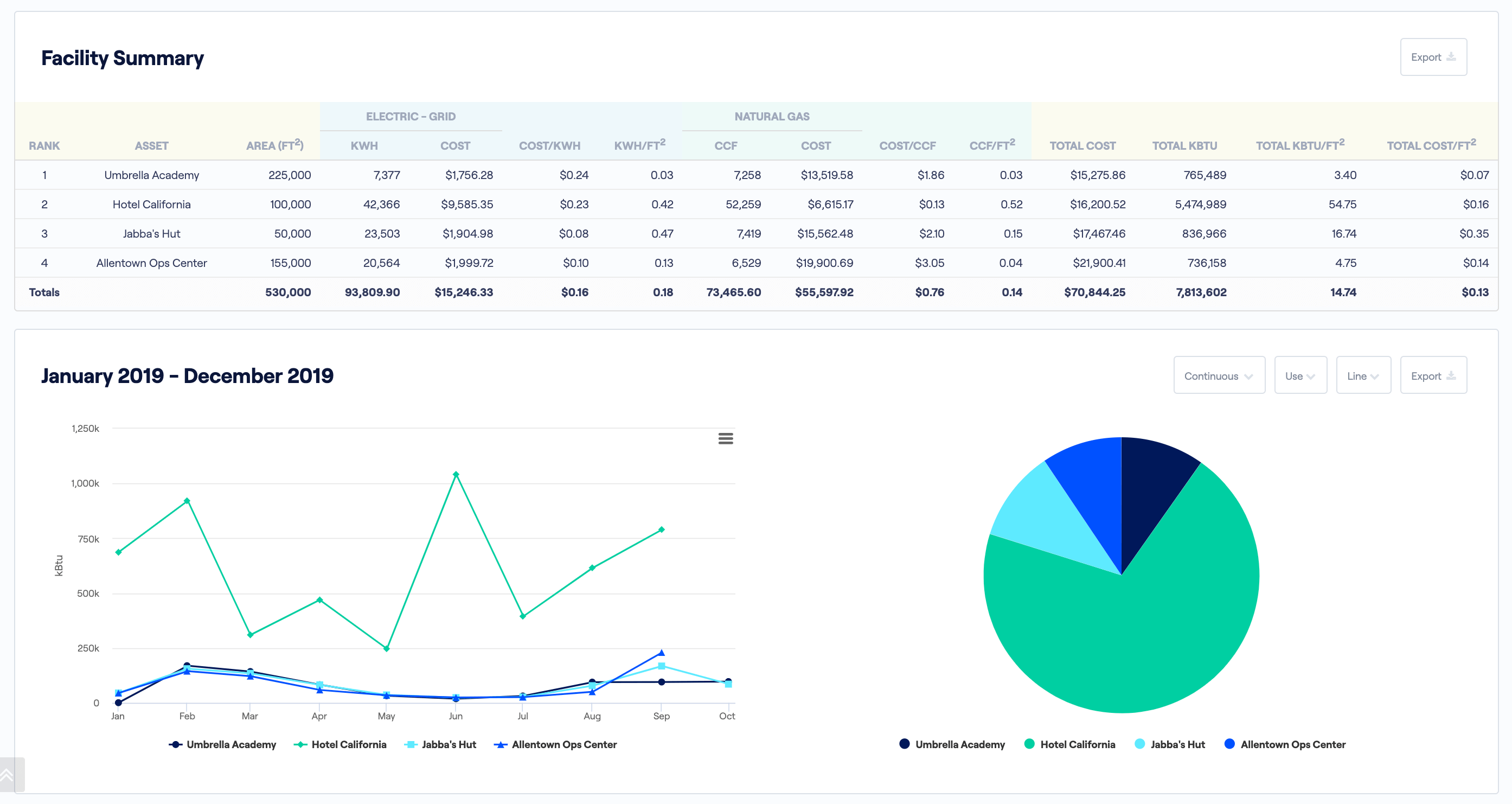 Product Updates Comparison Report