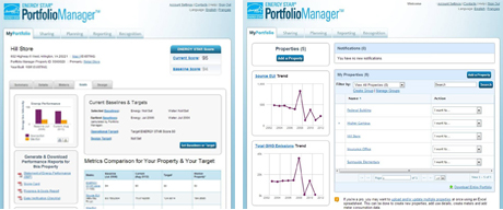 ENERGY STAR Portfolio Manager®